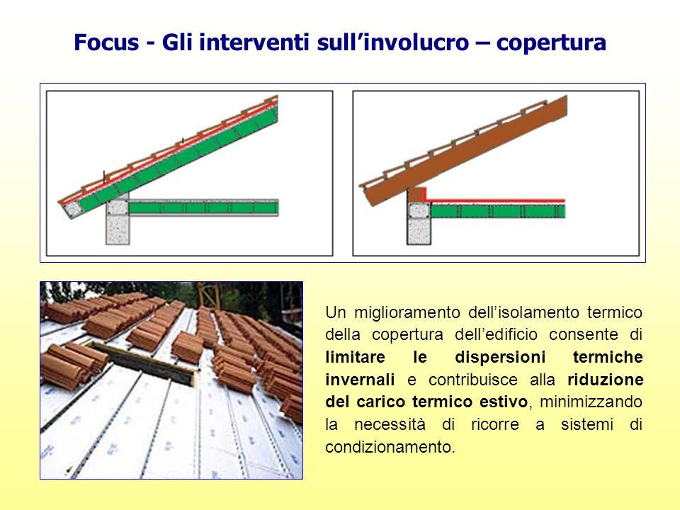 Focus - Gli interventi sull'involucro – copertura Un miglioramento dell'isolamento termico della copertura dell'edificio consente di limitare le dispe