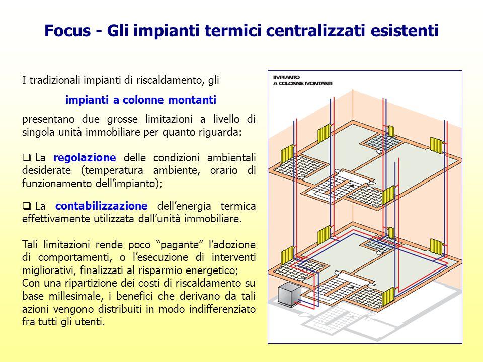 Focus - Gli impianti termici centralizzati esistenti I tradizionali impianti di riscaldamento, gli impianti a colonne montanti presentano due grosse l