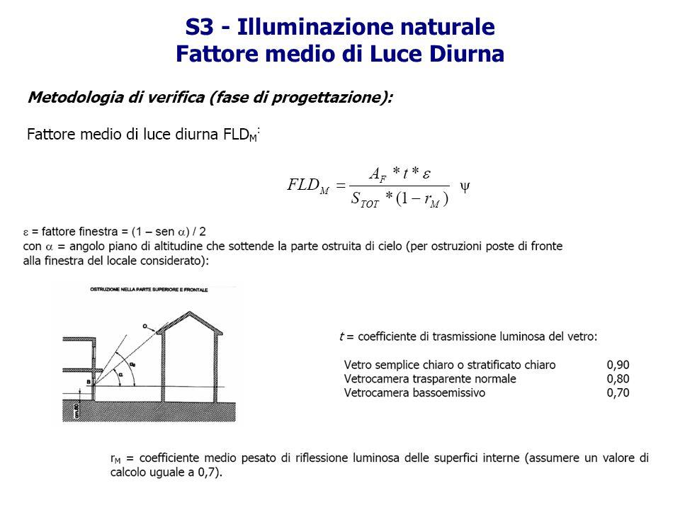 S3 - Illuminazione naturale Fattore medio di Luce Diurna