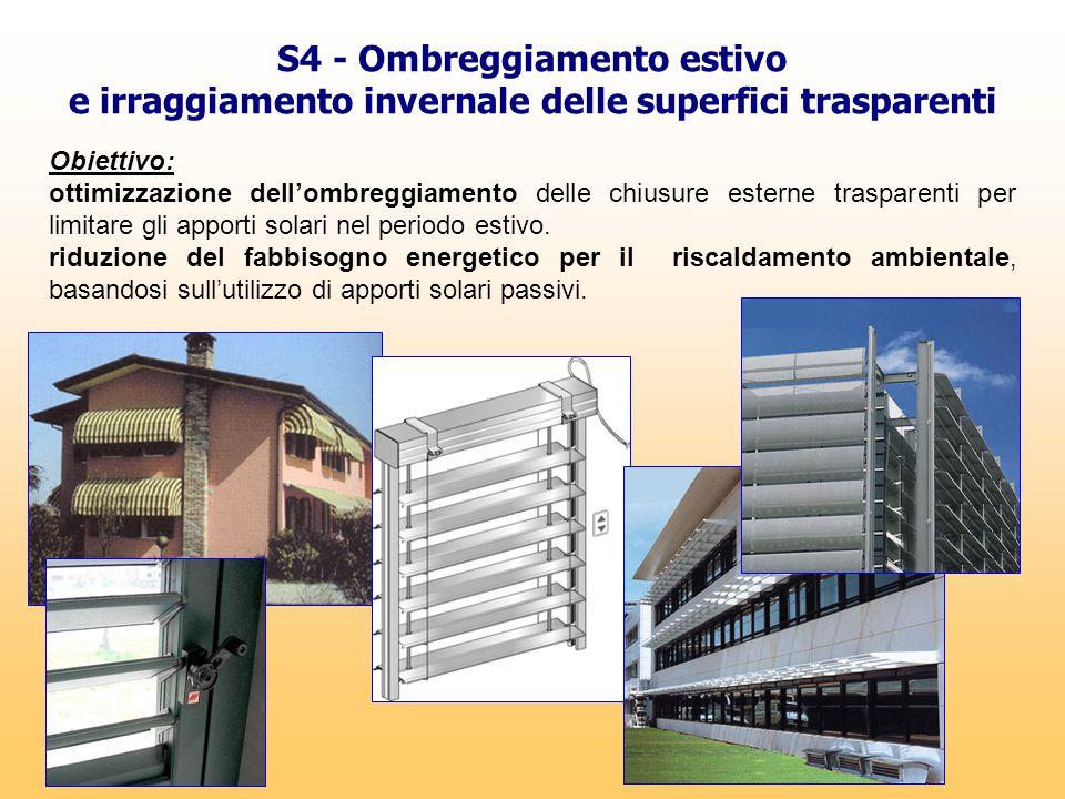 S4 - Ombreggiamento estivo e irraggiamento invernale delle superfici trasparenti Obiettivo: ottimizzazione dell'ombreggiamento delle chiusure esterne