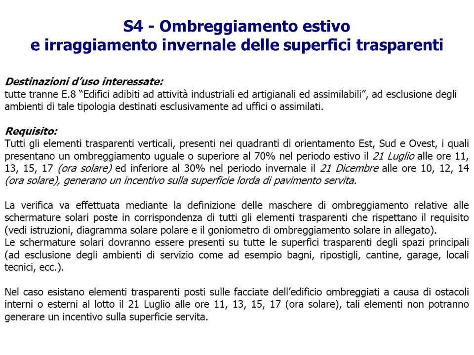 S4 - Ombreggiamento estivo e irraggiamento invernale delle superfici trasparenti