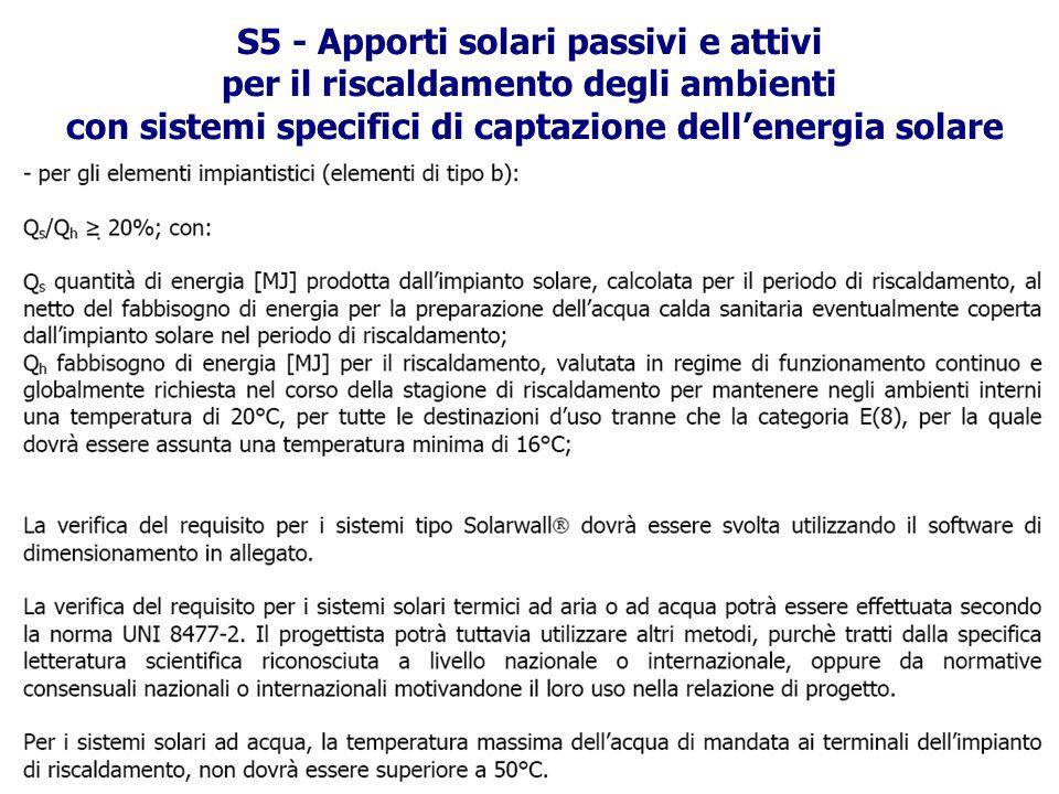 S5 - Apporti solari passivi e attivi per il riscaldamento degli ambienti con sistemi specifici di captazione dell'energia solare