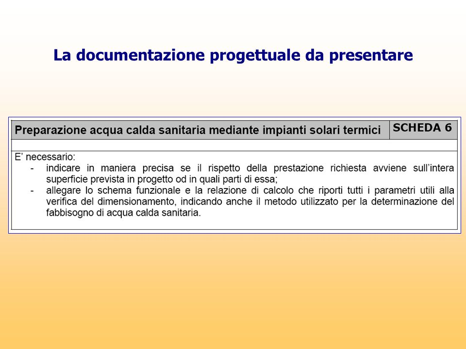 La documentazione progettuale da presentare
