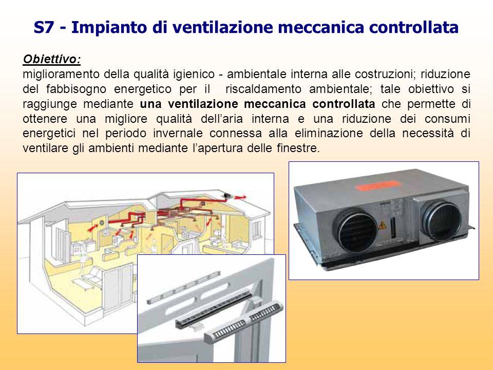 S7 - Impianto di ventilazione meccanica controllata Obiettivo: miglioramento della qualità igienico - ambientale interna alle costruzioni; riduzione d