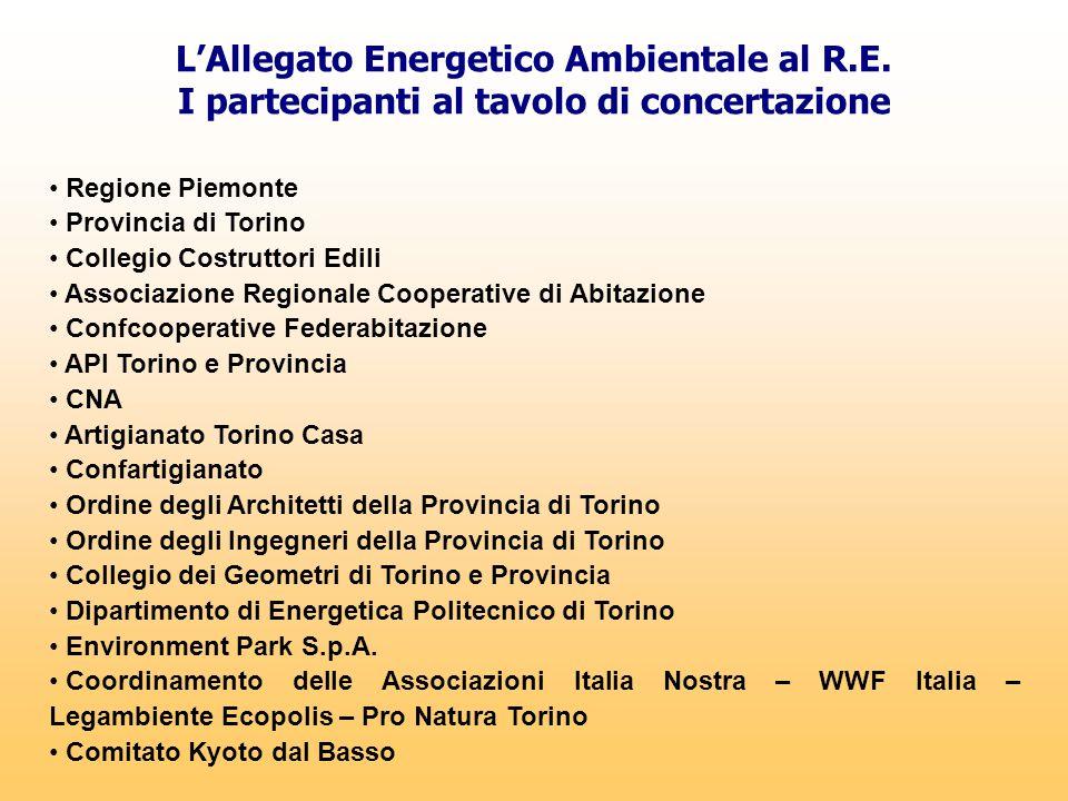 L'Allegato Energetico Ambientale al R.E. I partecipanti al tavolo di concertazione Regione Piemonte Provincia di Torino Collegio Costruttori Edili Ass