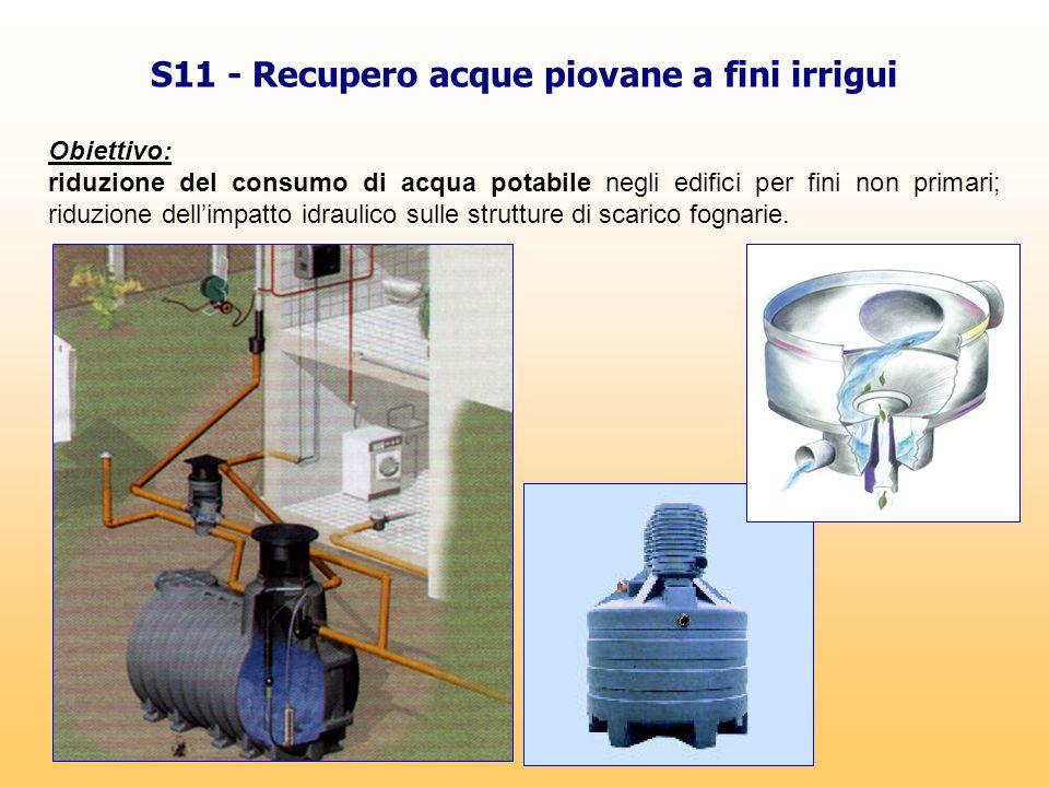 S11 - Recupero acque piovane a fini irrigui Obiettivo: riduzione del consumo di acqua potabile negli edifici per fini non primari; riduzione dell'impa