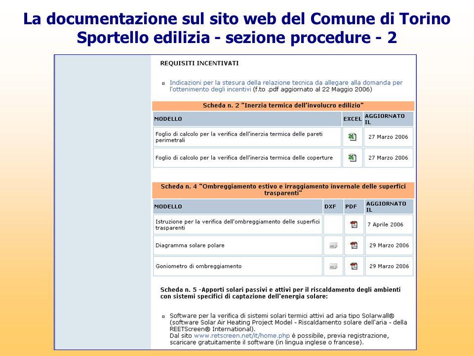 La documentazione sul sito web del Comune di Torino Sportello edilizia - sezione procedure - 2