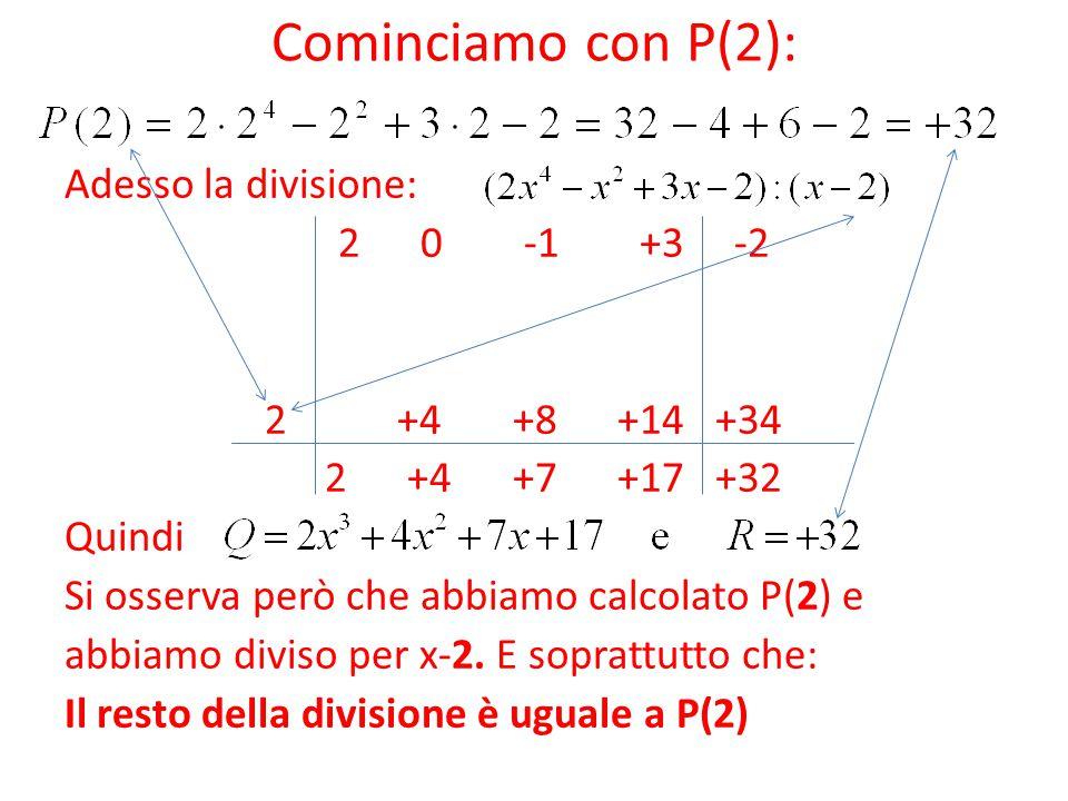 Cominciamo con P(2): Adesso la divisione: 2 0 -1 +3 -2 2 +4 +8 +14 +34 2 +4 +7 +17 +32 Quindi Si osserva però che abbiamo calcolato P(2) e abbiamo div