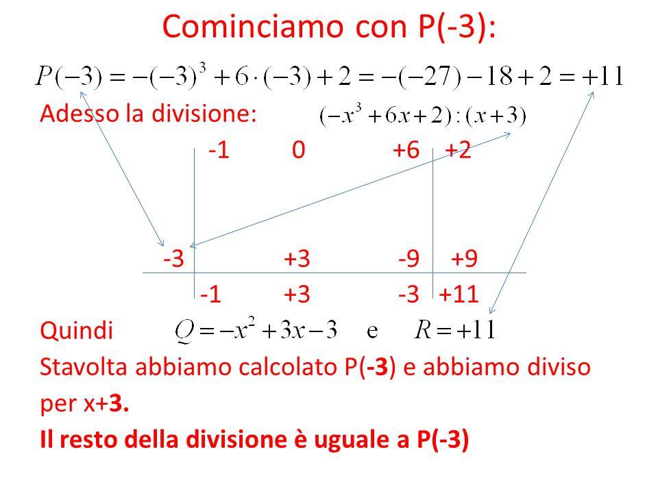 Cominciamo con P(-3): Adesso la divisione: -1 0 +6 +2 -3 +3 -9 +9 -1 +3 -3 +11 Quindi Stavolta abbiamo calcolato P(-3) e abbiamo diviso per x+3. Il re