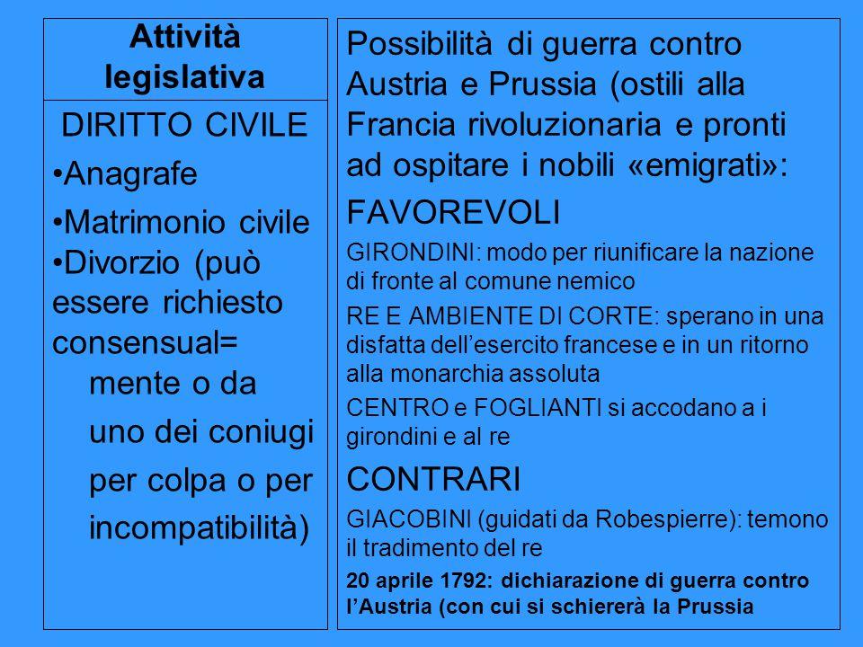 Attività legislativa Possibilità di guerra contro Austria e Prussia (ostili alla Francia rivoluzionaria e pronti ad ospitare i nobili «emigrati»: FAVO
