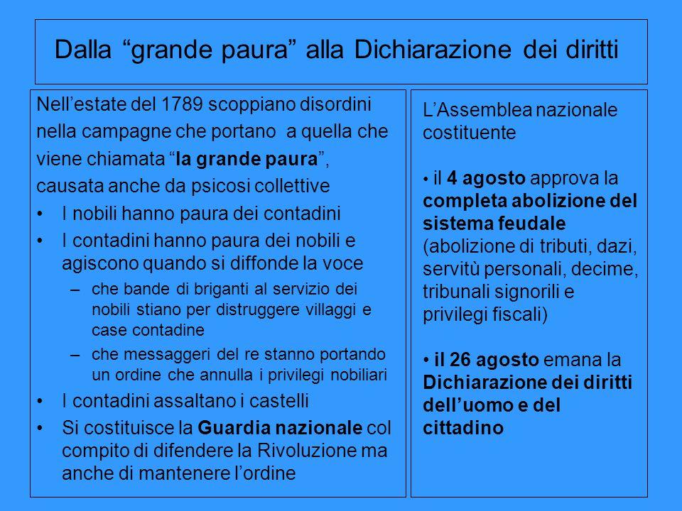 """Dalla """"grande paura"""" alla Dichiarazione dei diritti Nell'estate del 1789 scoppiano disordini nella campagne che portano a quella che viene chiamata """"l"""