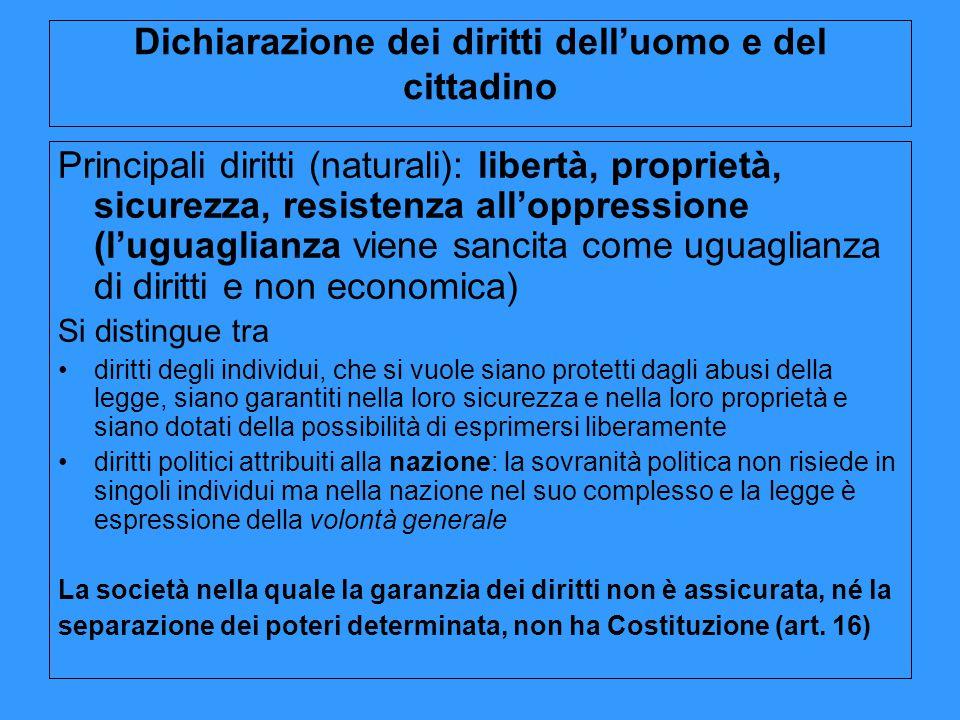 Dichiarazione dei diritti dell'uomo e del cittadino Principali diritti (naturali): libertà, proprietà, sicurezza, resistenza all'oppressione (l'uguagl