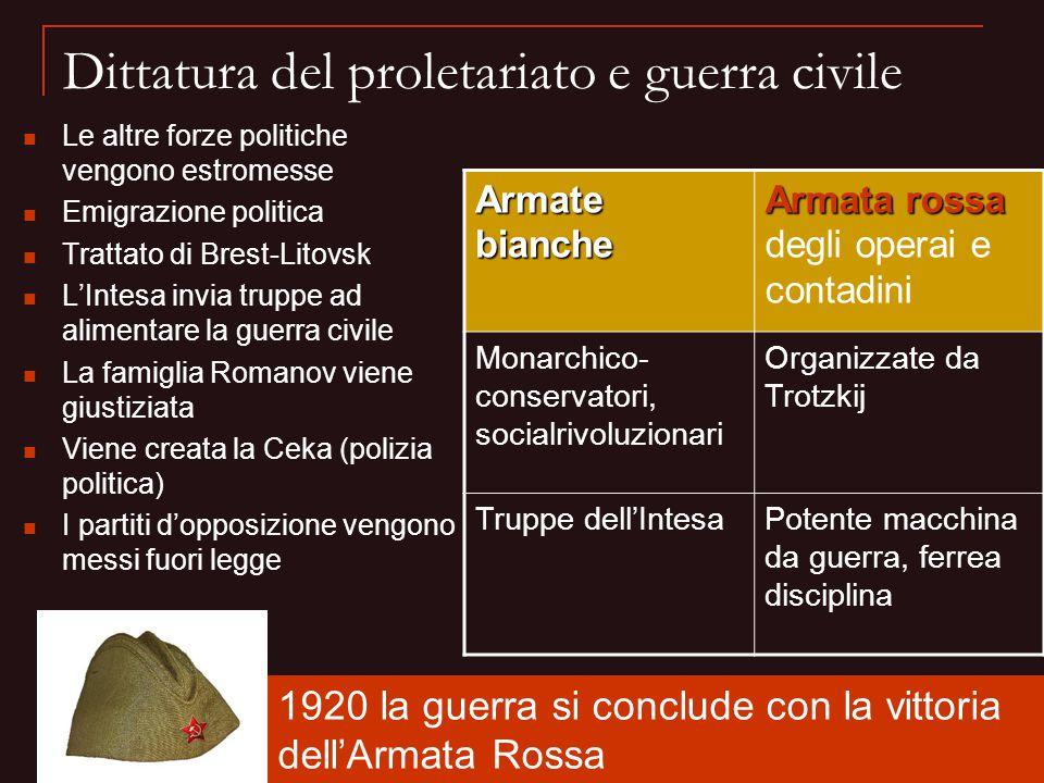 Dittatura del proletariato e guerra civile Le altre forze politiche vengono estromesse Emigrazione politica Trattato di Brest-Litovsk L'Intesa invia t