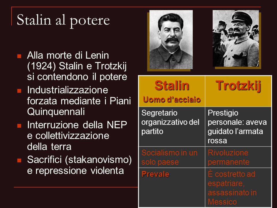 Stalin al potere Alla morte di Lenin (1924) Stalin e Trotzkij si contendono il potere Industrializzazione forzata mediante i Piani Quinquennali Interr
