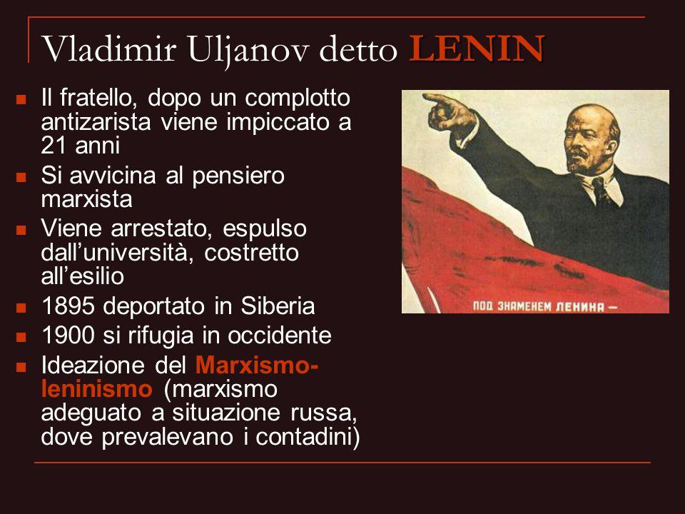 LENIN Vladimir Uljanov detto LENIN Il fratello, dopo un complotto antizarista viene impiccato a 21 anni Si avvicina al pensiero marxista Viene arresta