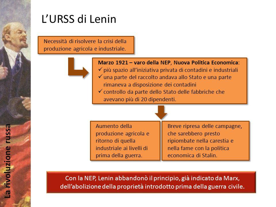 La rivoluzione russa L'URSS di Lenin Necessità di risolvere la crisi della produzione agricola e industriale. Marzo 1921 – varo della NEP, Nuova Polit