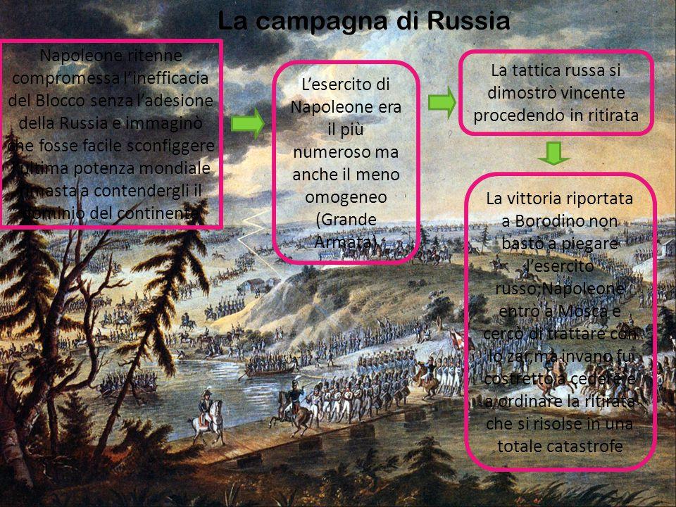 La campagna di Russia Napoleone ritenne compromessa l'inefficacia del Blocco senza l'adesione della Russia e immaginò che fosse facile sconfiggere l'ultima potenza mondiale rimasta a contendergli il dominio del continente L'esercito di Napoleone era il più numeroso ma anche il meno omogeneo (Grande Armata) La tattica russa si dimostrò vincente procedendo in ritirata La vittoria riportata a Borodino non bastò a piegare l'esercito russo;Napoleone entrò a Mosca e cercò di trattare con lo zar,ma invano fu costretto a cedere e a ordinare la ritirata che si risolse in una totale catastrofe