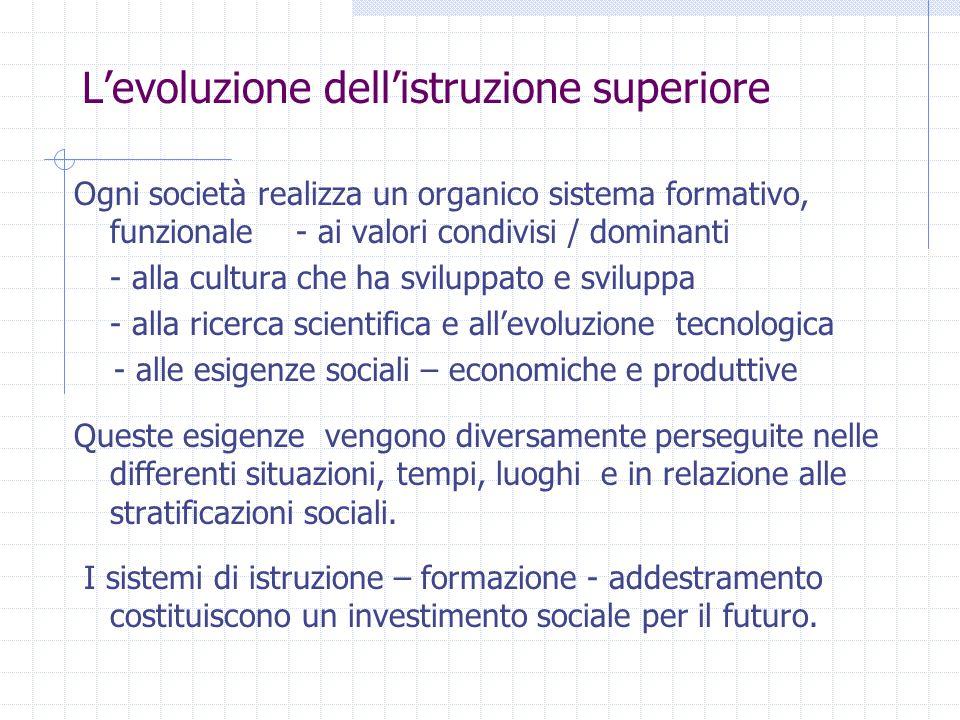L'evoluzione dell'istruzione superiore Ogni società realizza un organico sistema formativo, funzionale - ai valori condivisi / dominanti - alla cultur