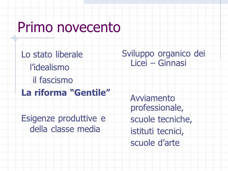 """Primo novecento Lo stato liberale l'idealismo il fascismo La riforma """"Gentile"""" Esigenze produttive e della classe media Sviluppo organico dei Licei –"""