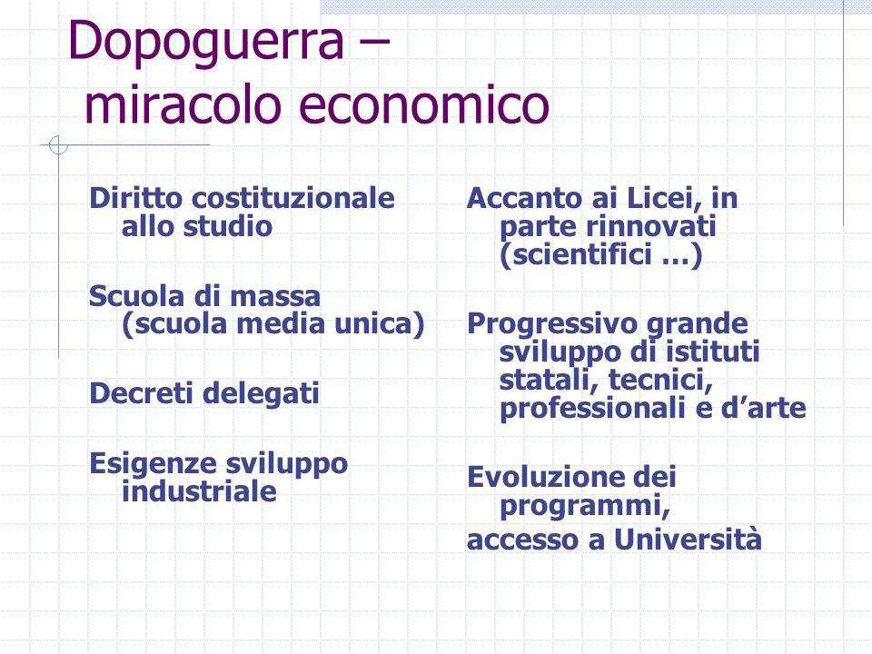 Dopoguerra – miracolo economico Diritto costituzionale allo studio Scuola di massa (scuola media unica) Decreti delegati Esigenze sviluppo industriale