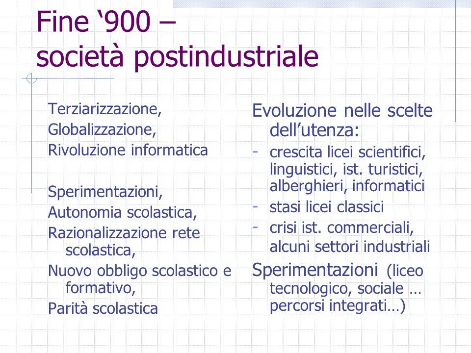 Fine '900 – società postindustriale Terziarizzazione, Globalizzazione, Rivoluzione informatica Sperimentazioni, Autonomia scolastica, Razionalizzazion