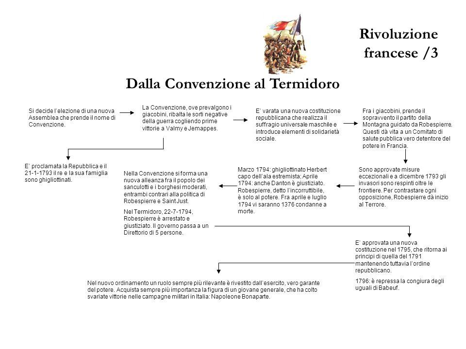 Rivoluzione francese /3 Dalla Convenzione al Termidoro Si decide l'elezione di una nuova Assemblea che prende il nome di Convenzione. La Convenzione,