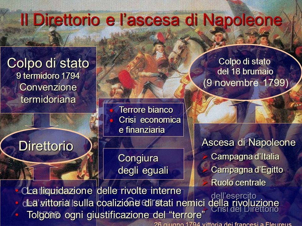 Il Direttorio e l'ascesa di Napoleone Colpo di stato 9 termidoro 1794 Convenzione termidoriana  Terrore bianco  Crisi economica e finanziaria Ascesa