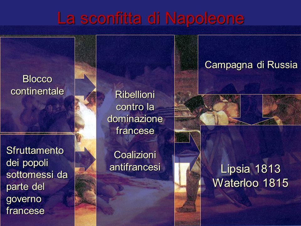 Campagna di Russia La sconfitta di Napoleone Ribellioni contro la dominazione francese Coalizioni antifrancesi Blocco continentale Sfruttamento dei po