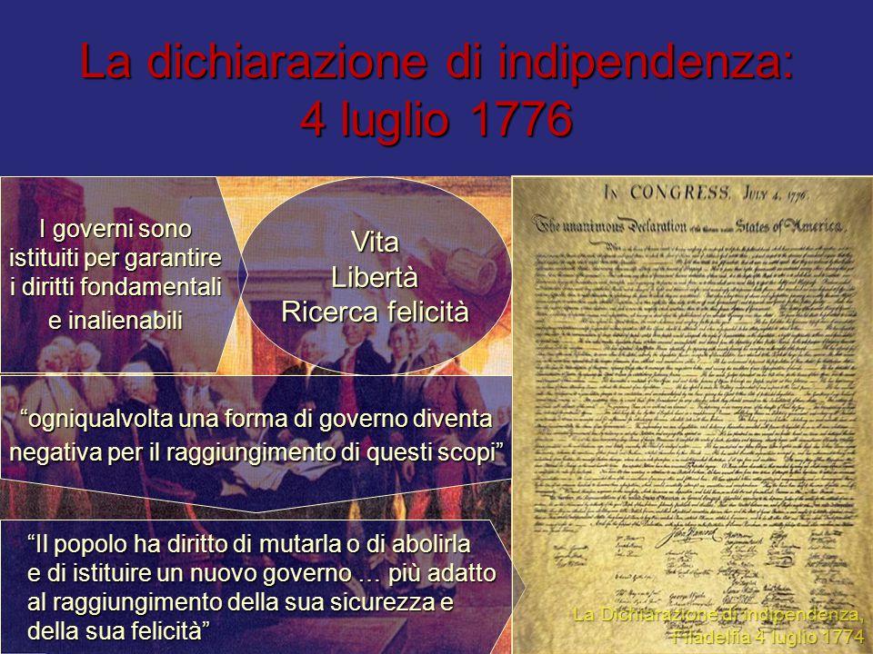 """La dichiarazione di indipendenza: 4 luglio 1776 VitaLibertà Ricerca felicità """"ogniqualvolta una forma di governo diventa negativa per il raggiungiment"""