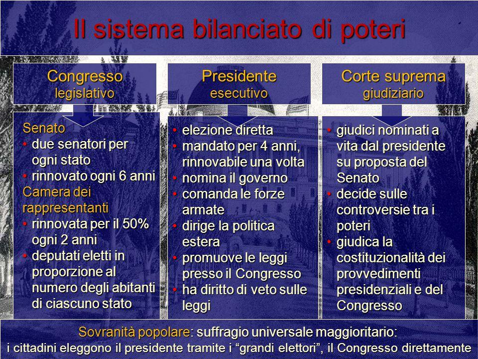 Il sistema bilanciato di poteri PresidenteesecutivoCongressolegislativo Corte suprema giudiziario Senato due senatori per ogni statodue senatori per o
