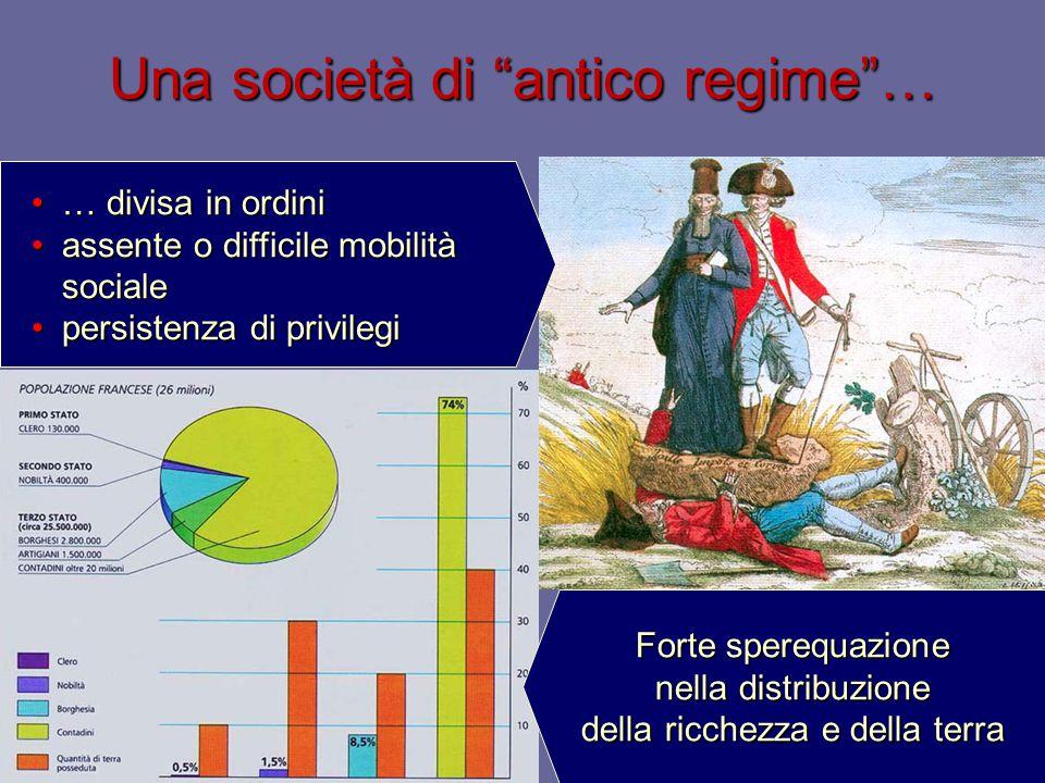 """Una società di """"antico regime""""… … divisa in ordini… divisa in ordini assente o difficile mobilità socialeassente o difficile mobilità sociale persiste"""