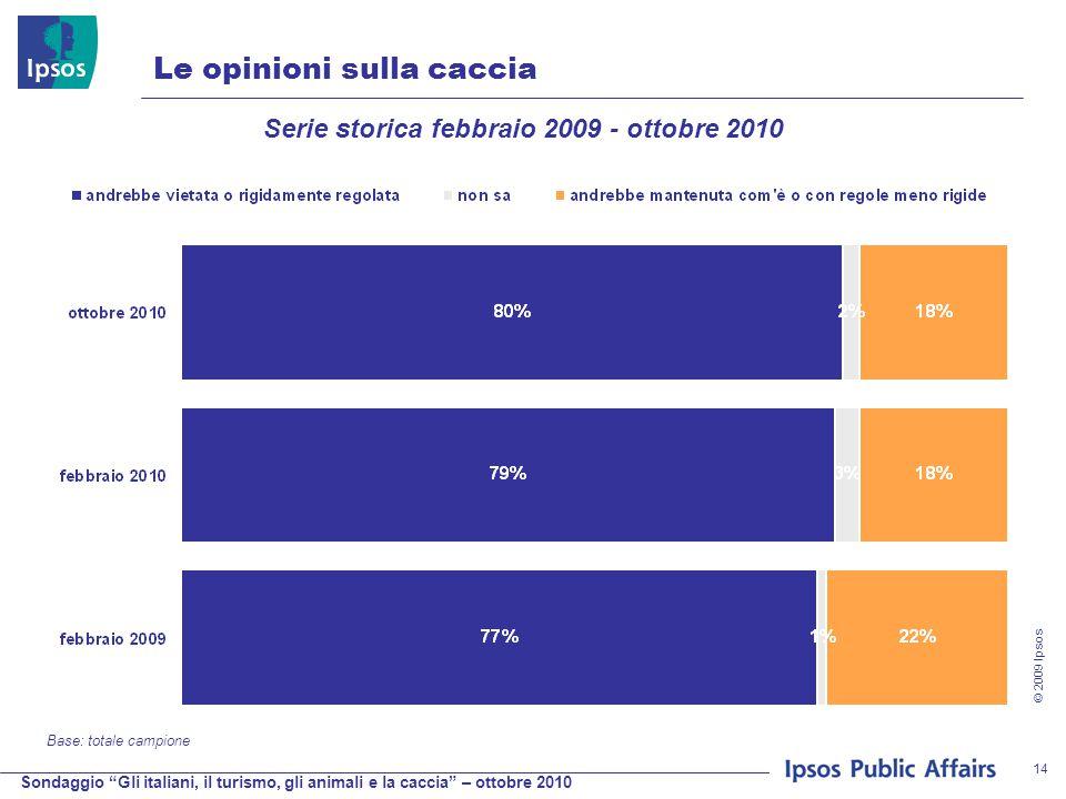Sondaggio Gli italiani, il turismo, gli animali e la caccia – ottobre 2010 © 2009 Ipsos 14 Le opinioni sulla caccia Serie storica febbraio 2009 - ottobre 2010 Base: totale campione