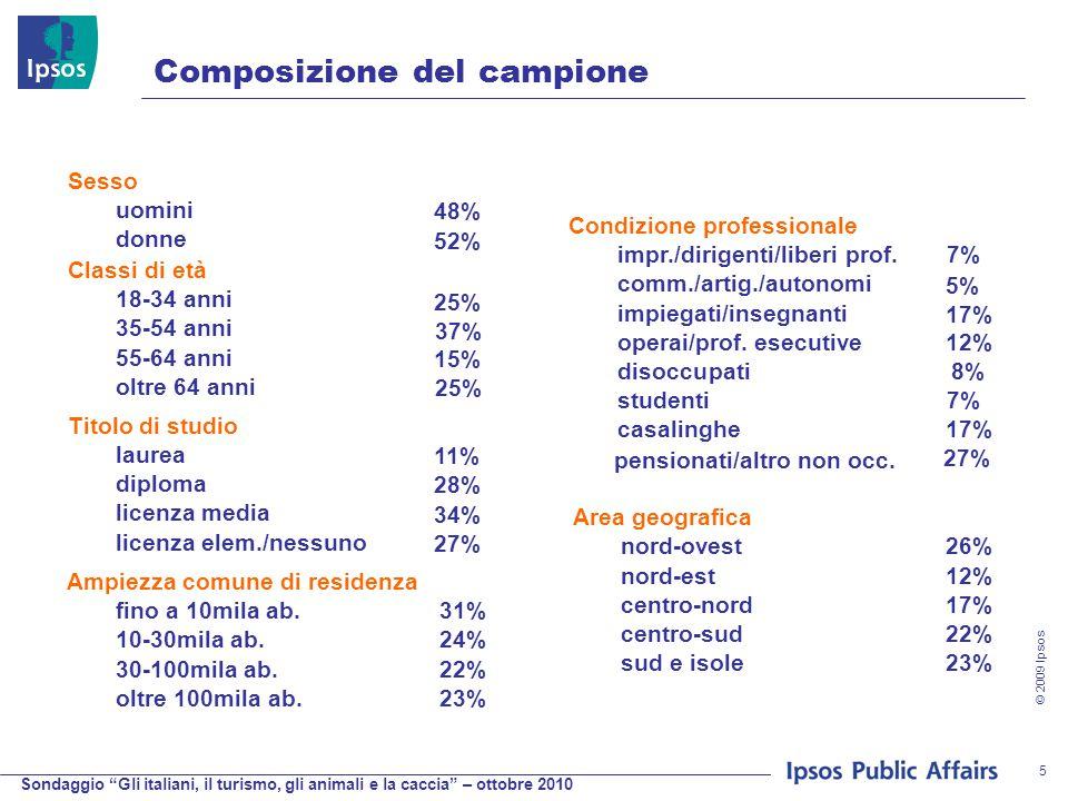 Sondaggio Gli italiani, il turismo, gli animali e la caccia – ottobre 2010 © 2009 Ipsos 5 Composizione del campione Sesso Condizione professionale uomini 48% impr./dirigenti/liberi prof.
