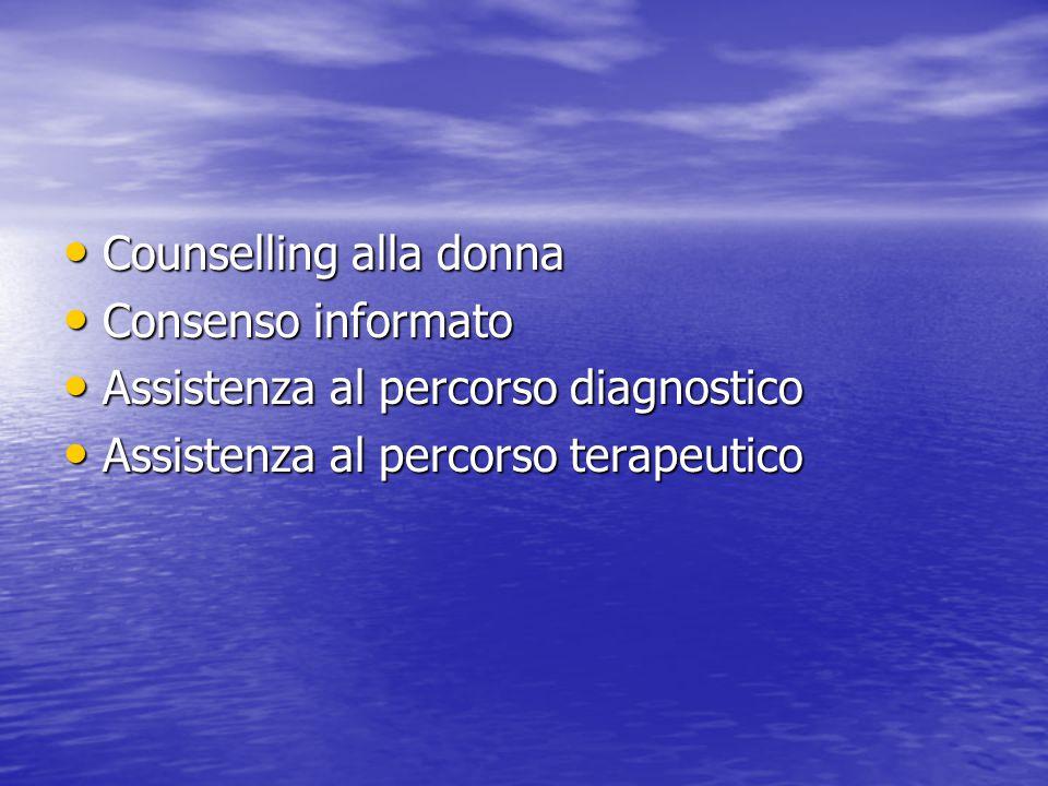 Counselling alla donna Counselling alla donna Consenso informato Consenso informato Assistenza al percorso diagnostico Assistenza al percorso diagnost