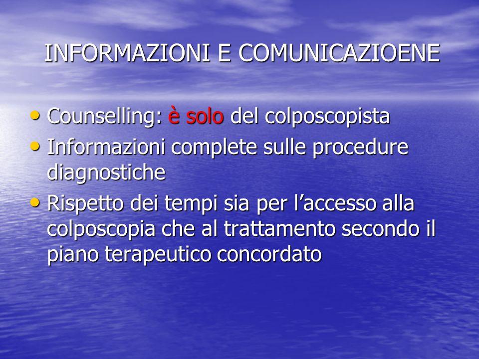 INFORMAZIONI E COMUNICAZIOENE INFORMAZIONI E COMUNICAZIOENE Counselling: è solo del colposcopista Counselling: è solo del colposcopista Informazioni c