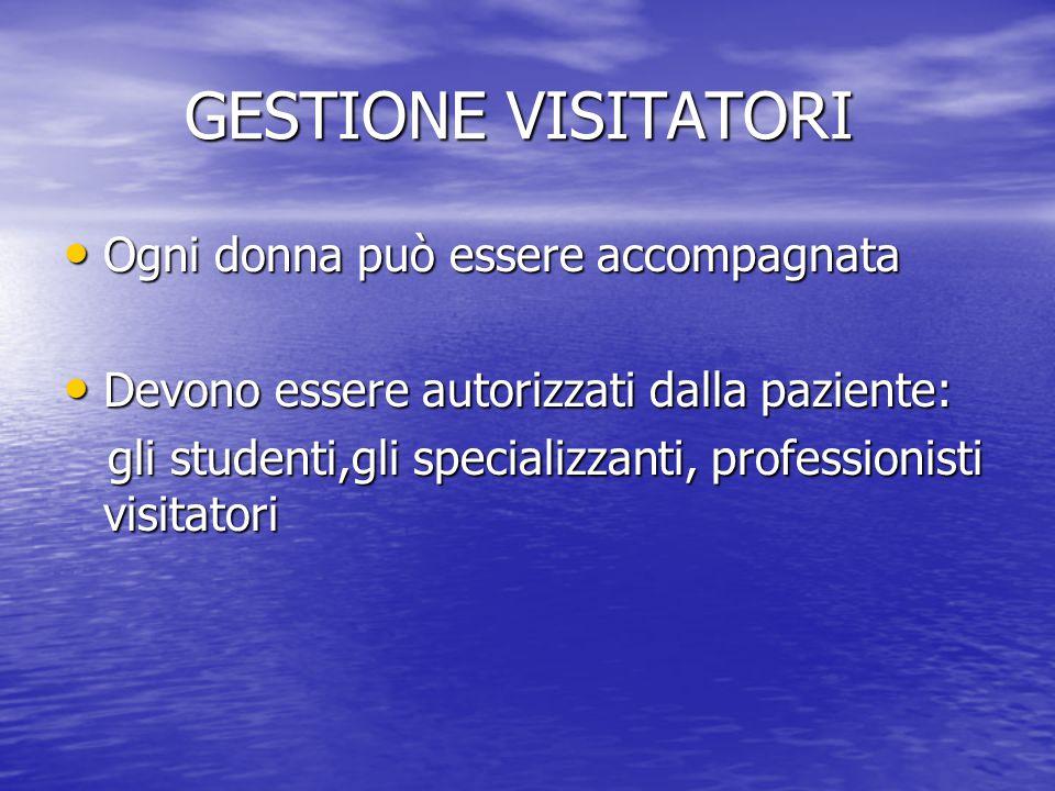 GESTIONE VISITATORI GESTIONE VISITATORI Ogni donna può essere accompagnata Ogni donna può essere accompagnata Devono essere autorizzati dalla paziente