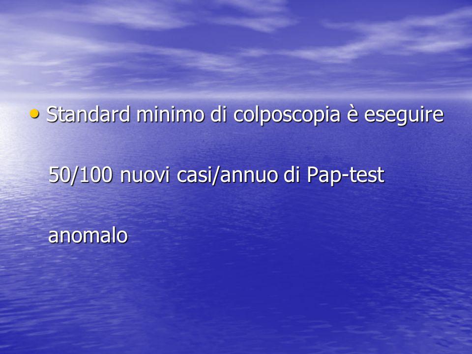 Standard minimo di colposcopia è eseguire Standard minimo di colposcopia è eseguire 50/100 nuovi casi/annuo di Pap-test 50/100 nuovi casi/annuo di Pap