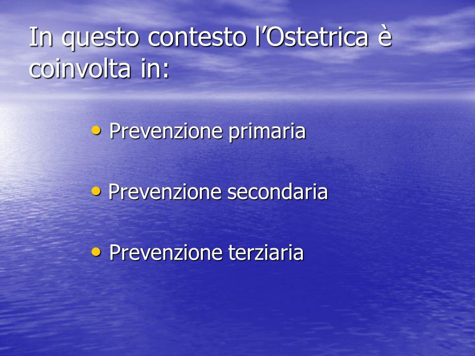 In questo contesto l'Ostetrica è coinvolta in: Prevenzione primaria Prevenzione primaria Prevenzione secondaria Prevenzione secondaria Prevenzione ter