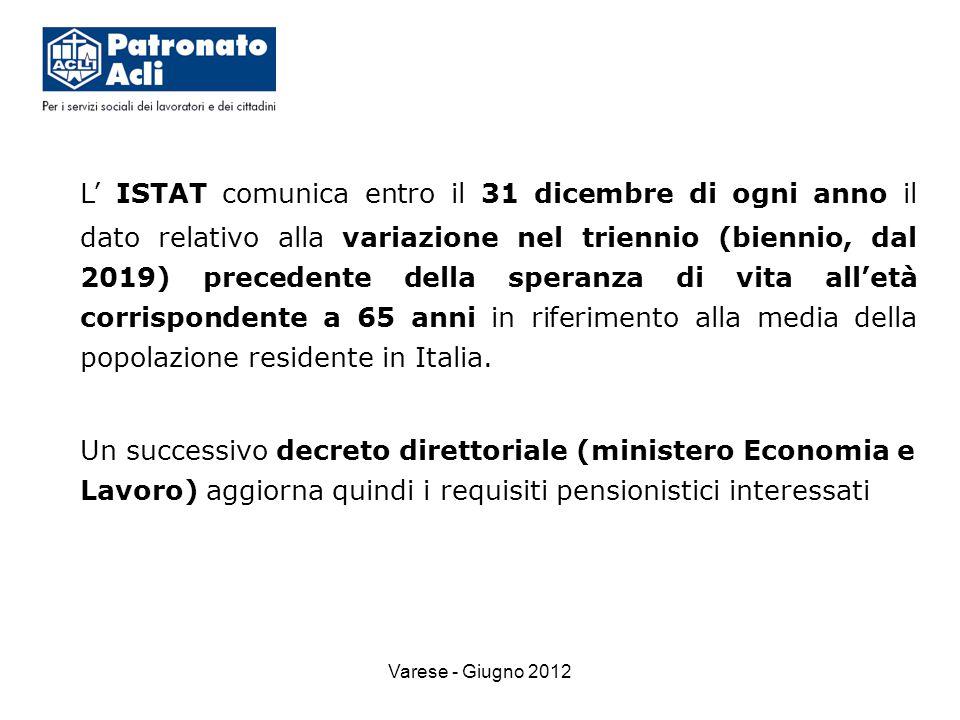 Varese - Giugno 2012 L' ISTAT comunica entro il 31 dicembre di ogni anno il dato relativo alla variazione nel triennio (biennio, dal 2019) precedente della speranza di vita all'età corrispondente a 65 anni in riferimento alla media della popolazione residente in Italia.