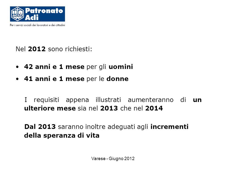 Varese - Giugno 2012 Nel 2012 sono richiesti: 42 anni e 1 mese per gli uomini 41 anni e 1 mese per le donne I requisiti appena illustrati aumenteranno di un ulteriore mese sia nel 2013 che nel 2014 Dal 2013 saranno inoltre adeguati agli incrementi della speranza di vita