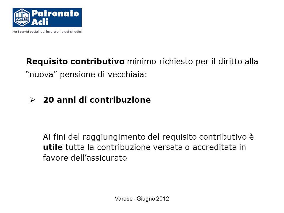 Varese - Giugno 2012 Requisito contributivo minimo richiesto per il diritto alla nuova pensione di vecchiaia:  20 anni di contribuzione Ai fini del raggiungimento del requisito contributivo è utile tutta la contribuzione versata o accreditata in favore dell'assicurato
