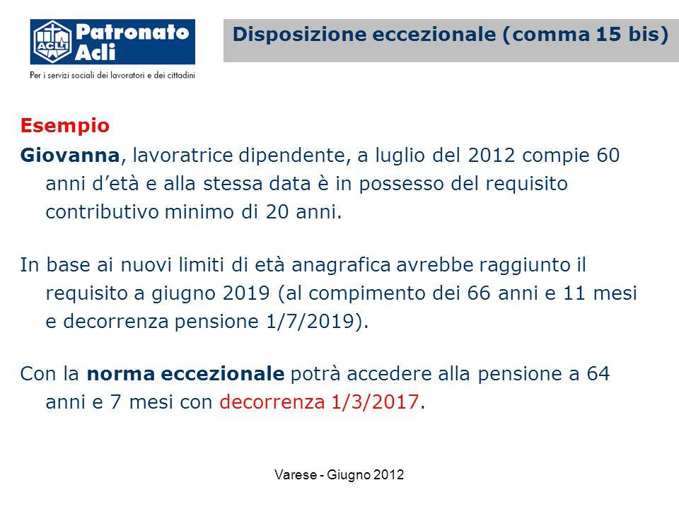 Varese - Giugno 2012 Esempio Giovanna, lavoratrice dipendente, a luglio del 2012 compie 60 anni d'età e alla stessa data è in possesso del requisito contributivo minimo di 20 anni.