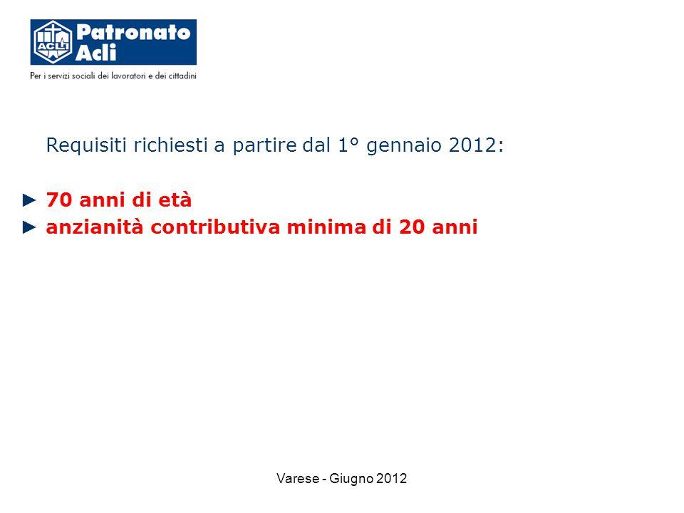 Varese - Giugno 2012 Requisiti richiesti a partire dal 1° gennaio 2012: ► 70 anni di età ► anzianità contributiva minima di 20 anni