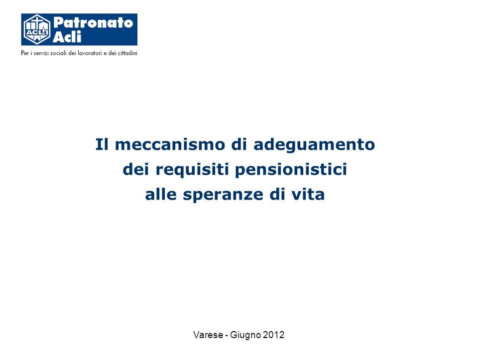 Varese - Giugno 2012 Il meccanismo di adeguamento dei requisiti pensionistici alle speranze di vita