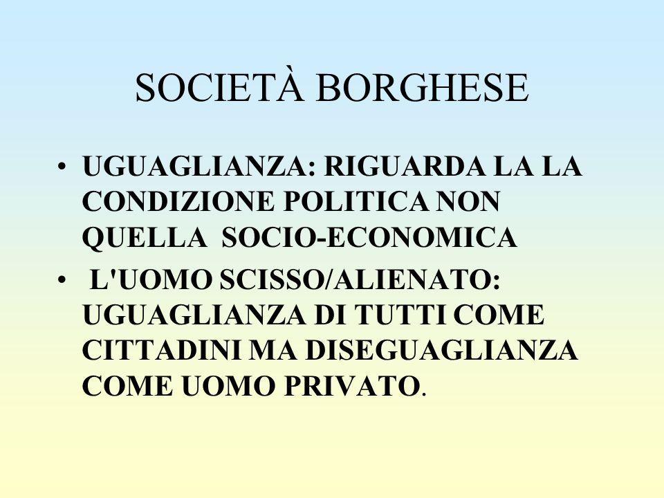 SOCIETÀ BORGHESE UGUAGLIANZA: RIGUARDA LA LA CONDIZIONE POLITICA NON QUELLA SOCIO-ECONOMICA L UOMO SCISSO/ALIENATO: UGUAGLIANZA DI TUTTI COME CITTADINI MA DISEGUAGLIANZA COME UOMO PRIVATO.