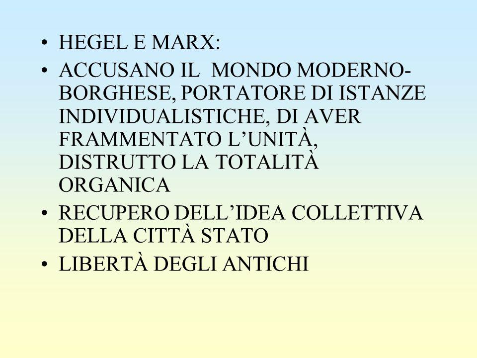 HEGEL E MARX: ACCUSANO IL MONDO MODERNO- BORGHESE, PORTATORE DI ISTANZE INDIVIDUALISTICHE, DI AVER FRAMMENTATO L'UNITÀ, DISTRUTTO LA TOTALITÀ ORGANICA RECUPERO DELL'IDEA COLLETTIVA DELLA CITTÀ STATO LIBERTÀ DEGLI ANTICHI