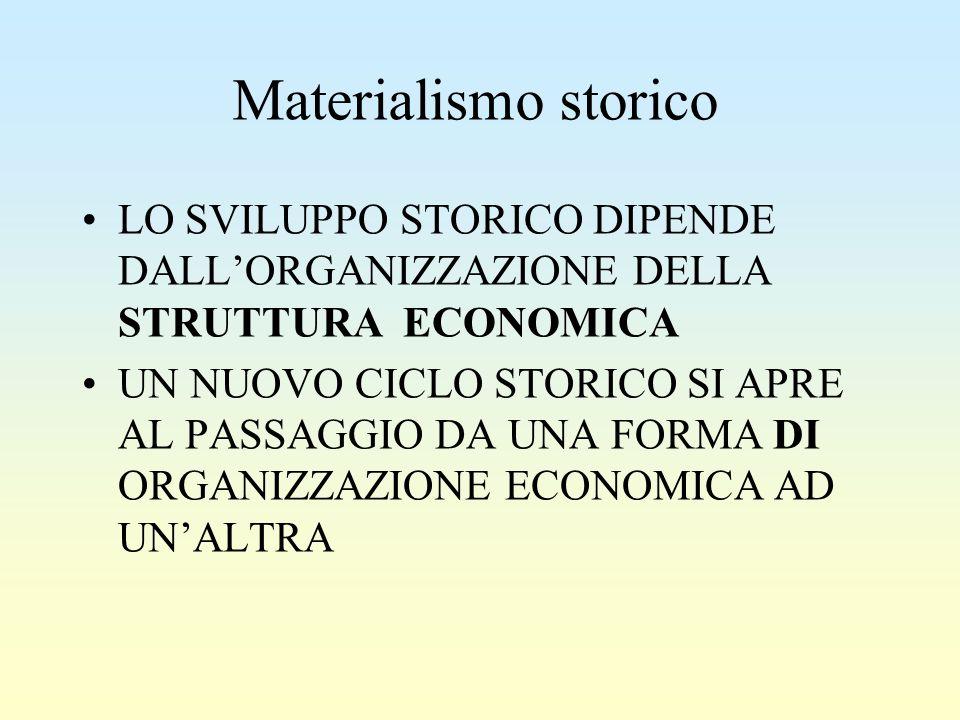 Materialismo storico LO SVILUPPO STORICO DIPENDE DALL'ORGANIZZAZIONE DELLA STRUTTURA ECONOMICA UN NUOVO CICLO STORICO SI APRE AL PASSAGGIO DA UNA FORMA DI ORGANIZZAZIONE ECONOMICA AD UN'ALTRA