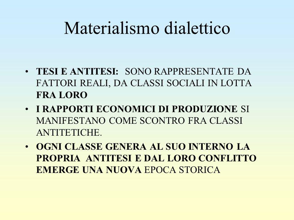 Materialismo dialettico TESI E ANTITESI: SONO RAPPRESENTATE DA FATTORI REALI, DA CLASSI SOCIALI IN LOTTA FRA LORO I RAPPORTI ECONOMICI DI PRODUZIONE SI MANIFESTANO COME SCONTRO FRA CLASSI ANTITETICHE.