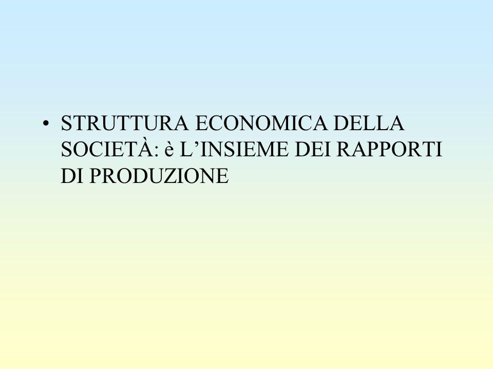 STRUTTURA ECONOMICA DELLA SOCIETÀ: è L'INSIEME DEI RAPPORTI DI PRODUZIONE