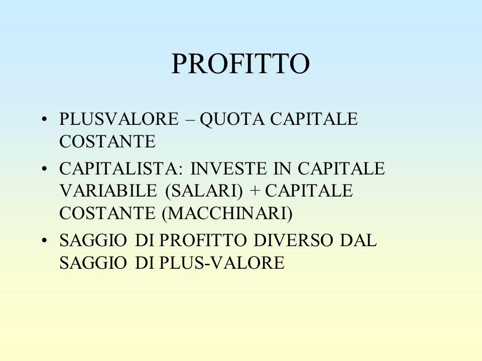 PROFITTO PLUSVALORE – QUOTA CAPITALE COSTANTE CAPITALISTA: INVESTE IN CAPITALE VARIABILE (SALARI) + CAPITALE COSTANTE (MACCHINARI) SAGGIO DI PROFITTO